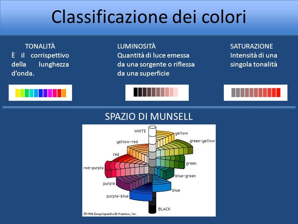 Classificazione dei colori