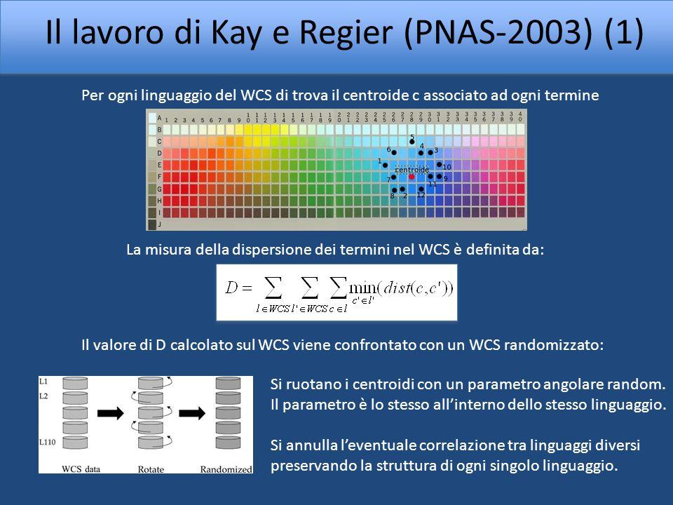 Il lavoro di Kay e Regier (PNAS-2003) (1)