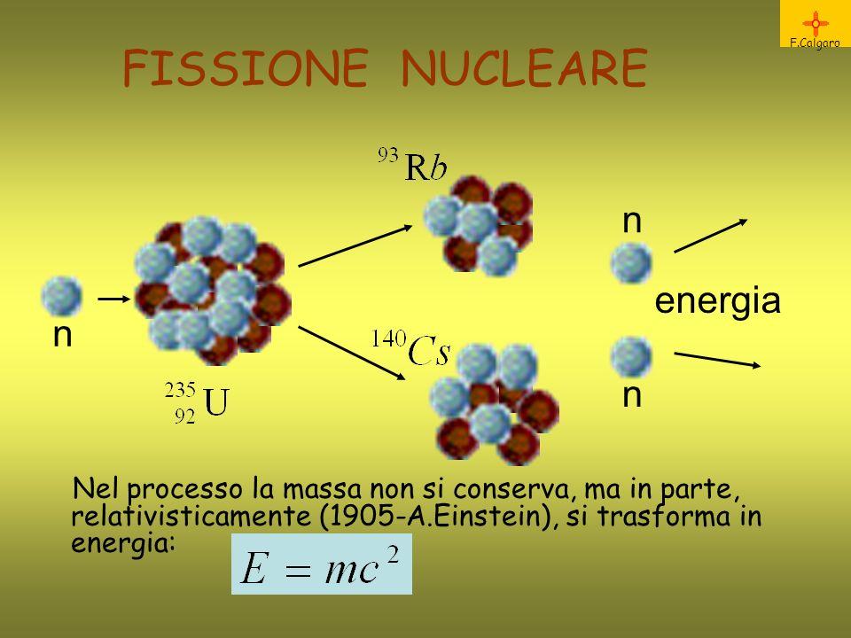 FISSIONE NUCLEARE n energia n n