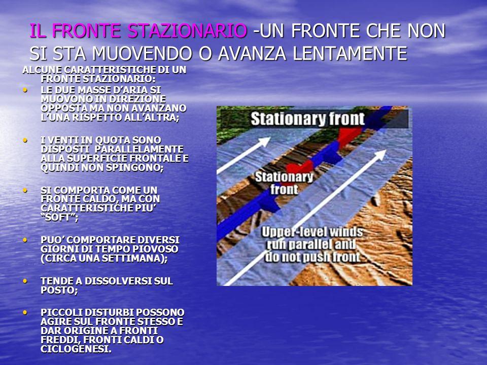 IL FRONTE STAZIONARIO -UN FRONTE CHE NON SI STA MUOVENDO O AVANZA LENTAMENTE