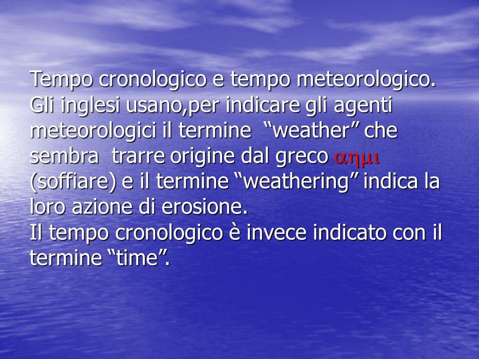 Tempo cronologico e tempo meteorologico.