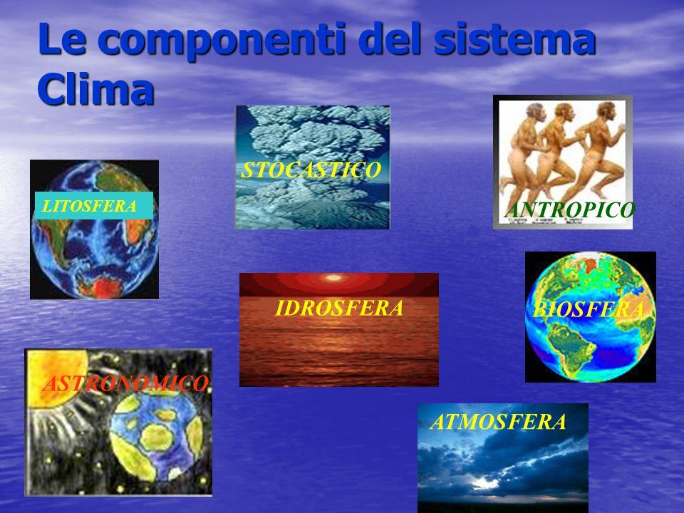 Le componenti del sistema Clima