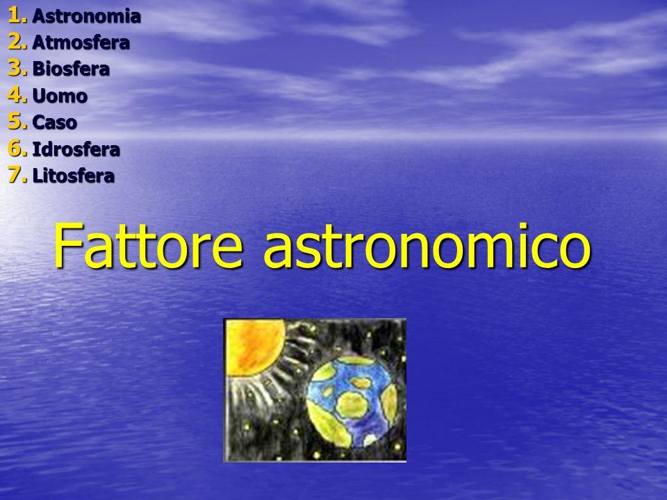 Fattore astronomico Astronomia Atmosfera Biosfera Uomo Caso Idrosfera