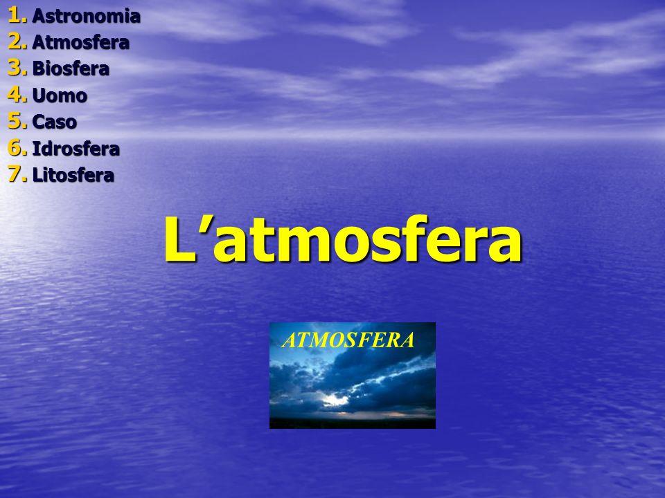L'atmosfera ATMOSFERA Astronomia Atmosfera Biosfera Uomo Caso