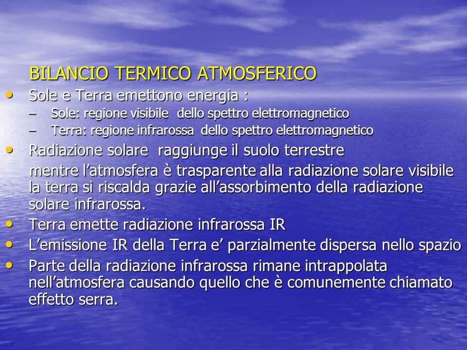 BILANCIO TERMICO ATMOSFERICO Sole e Terra emettono energia :