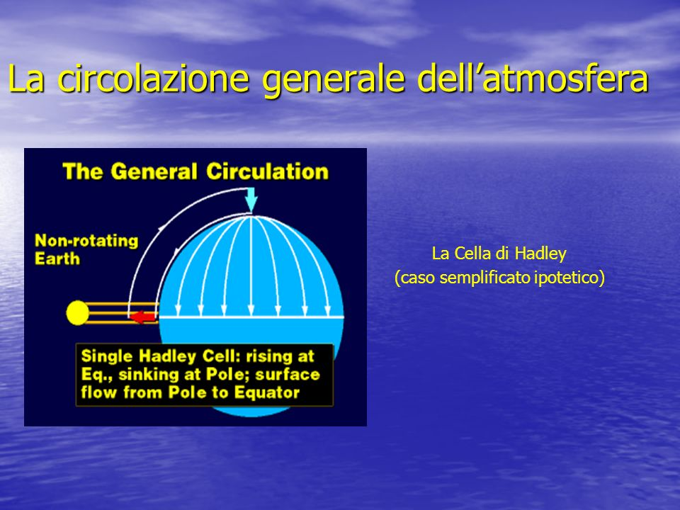 La circolazione generale dell'atmosfera