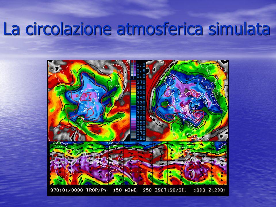La circolazione atmosferica simulata