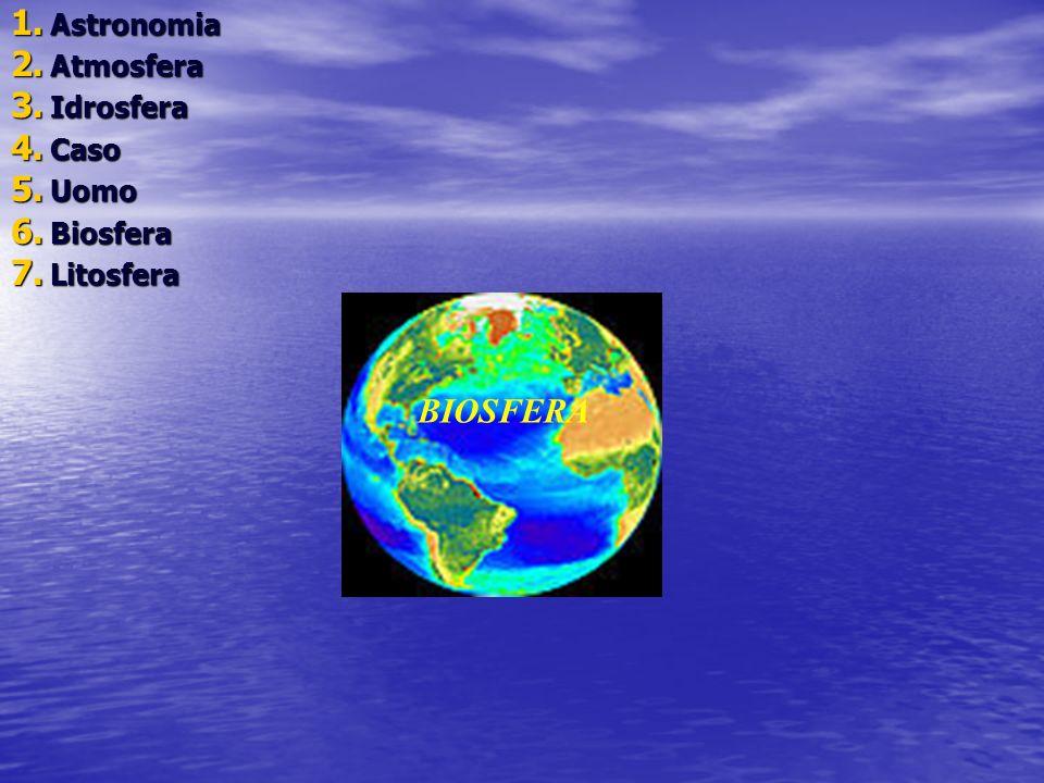 Astronomia Atmosfera Idrosfera Caso Uomo Biosfera Litosfera BIOSFERA
