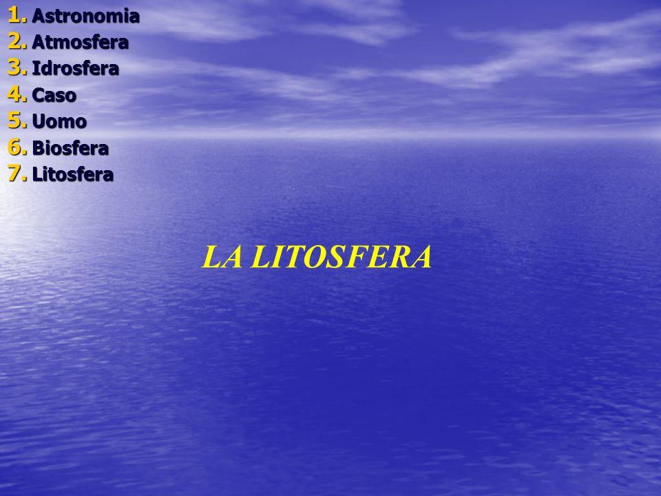LA LITOSFERA Astronomia Atmosfera Idrosfera Caso Uomo Biosfera