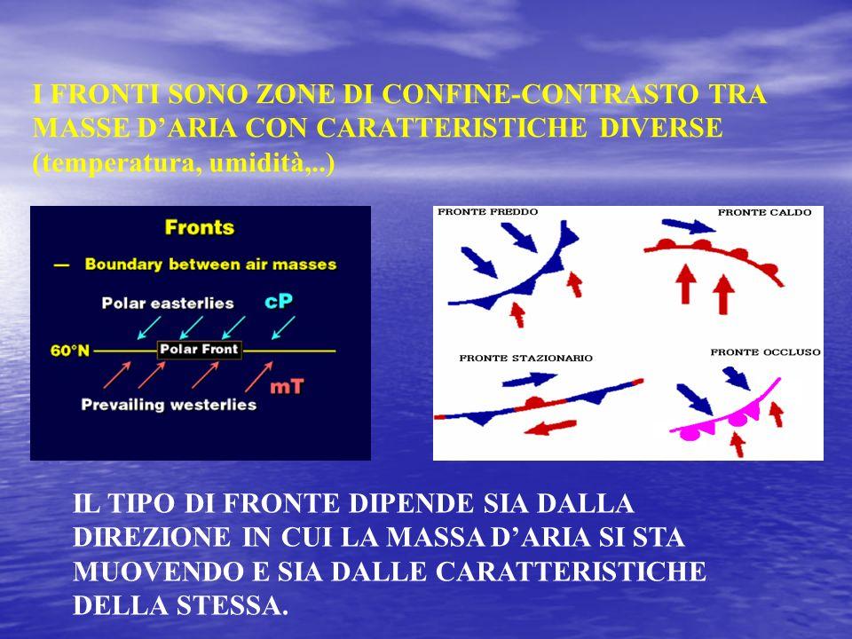 I FRONTI SONO ZONE DI CONFINE-CONTRASTO TRA MASSE D'ARIA CON CARATTERISTICHE DIVERSE (temperatura, umidità,..)