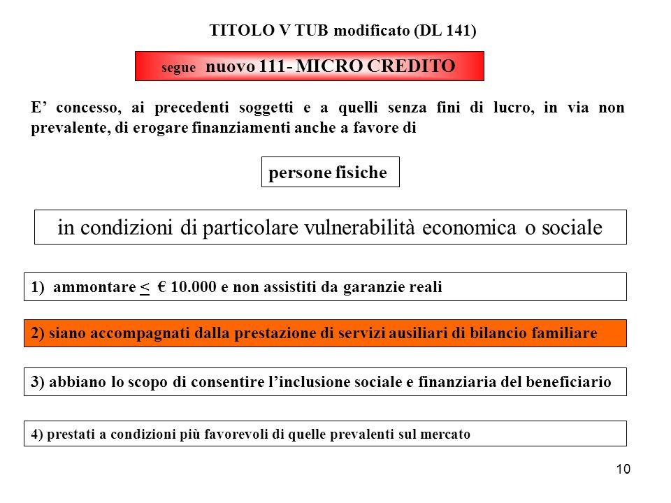 TITOLO V TUB modificato (DL 141) segue nuovo 111- MICRO CREDITO