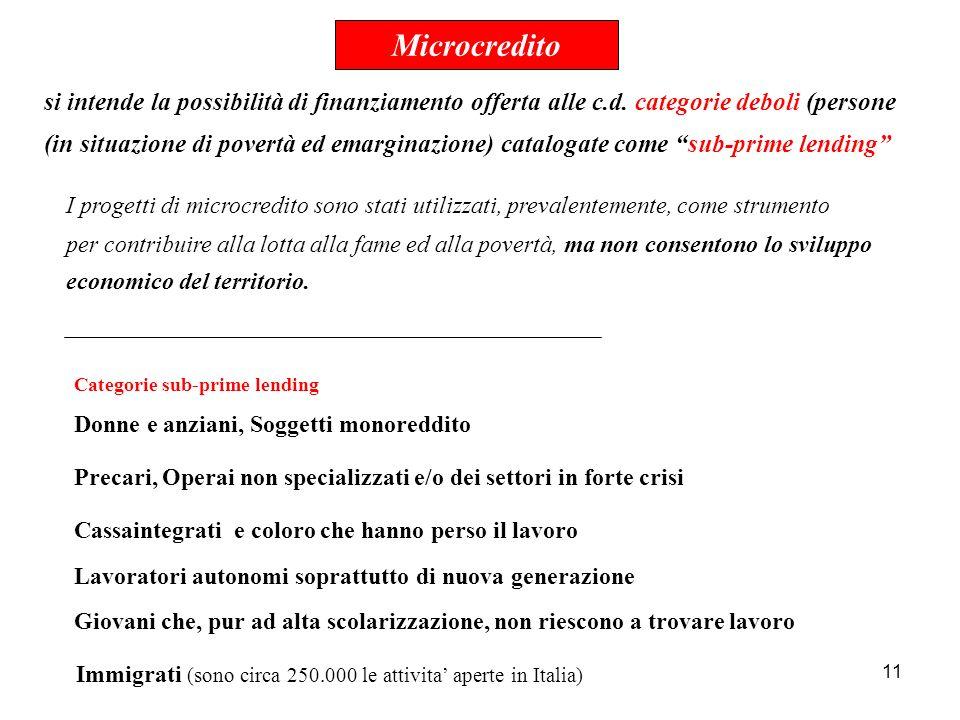 Microcredito si intende la possibilità di finanziamento offerta alle c.d. categorie deboli (persone.