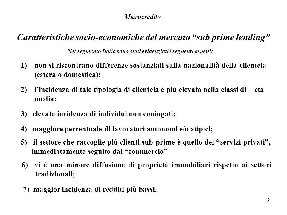 Nel segmento Italia sono stati evidenziati i seguenti aspetti: