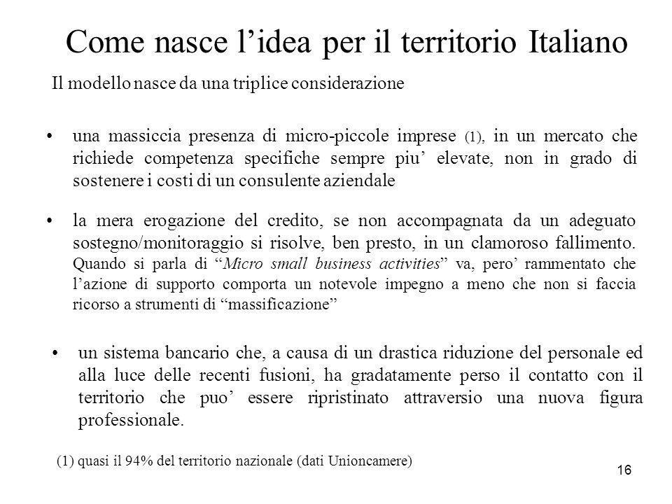 Come nasce l'idea per il territorio Italiano