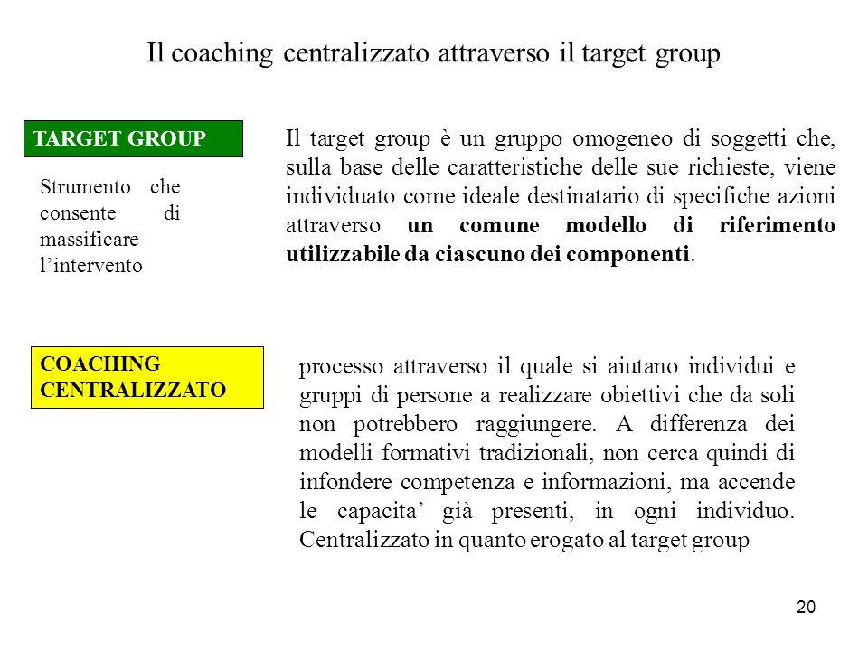 Il coaching centralizzato attraverso il target group