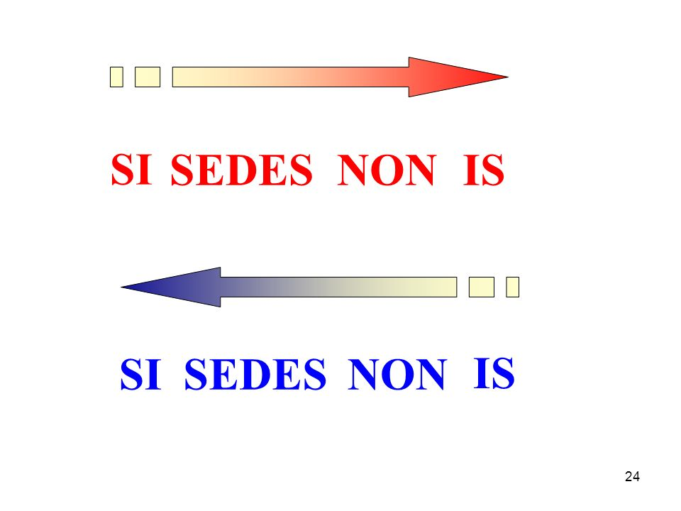 SI SEDES NON IS SI SEDES NON IS
