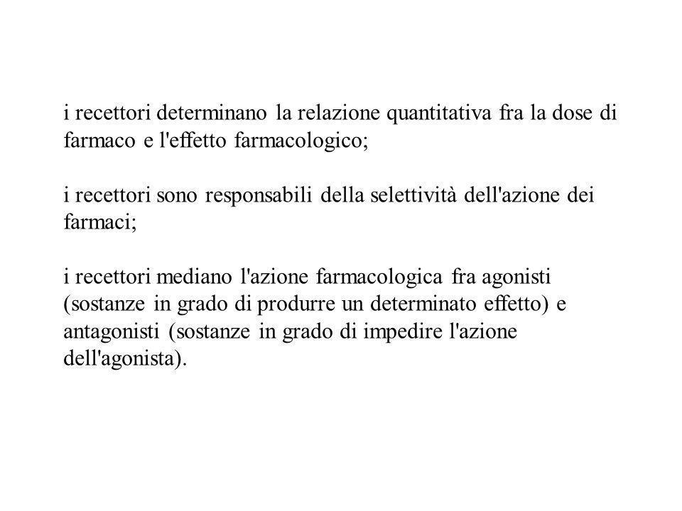i recettori determinano la relazione quantitativa fra la dose di farmaco e l effetto farmacologico;