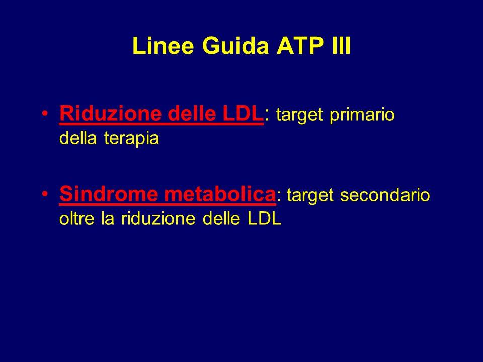 Linee Guida ATP III Riduzione delle LDL: target primario della terapia