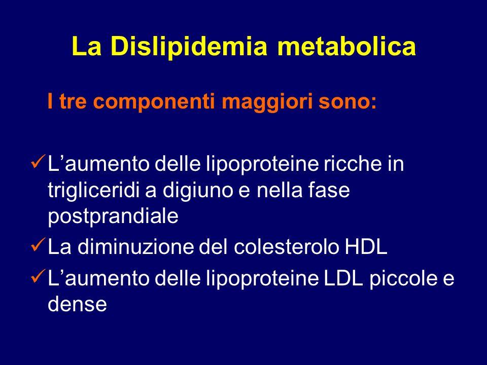 La Dislipidemia metabolica