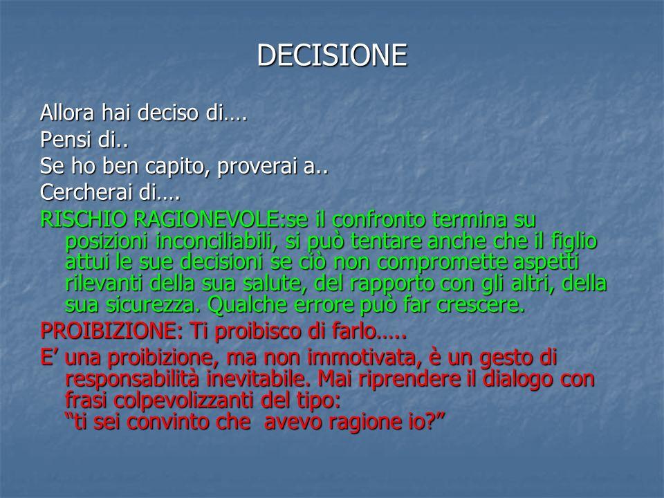 DECISIONE Allora hai deciso di…. Pensi di..