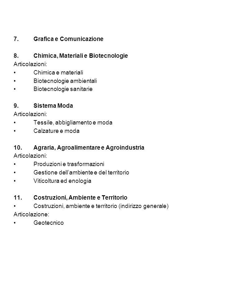 7. Grafica e Comunicazione