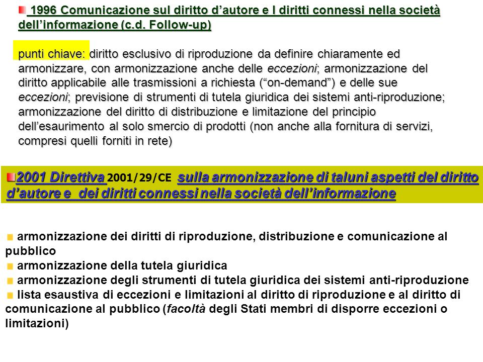 1996 Comunicazione sul diritto d'autore e I diritti connessi nella società dell'informazione (c.d. Follow-up)