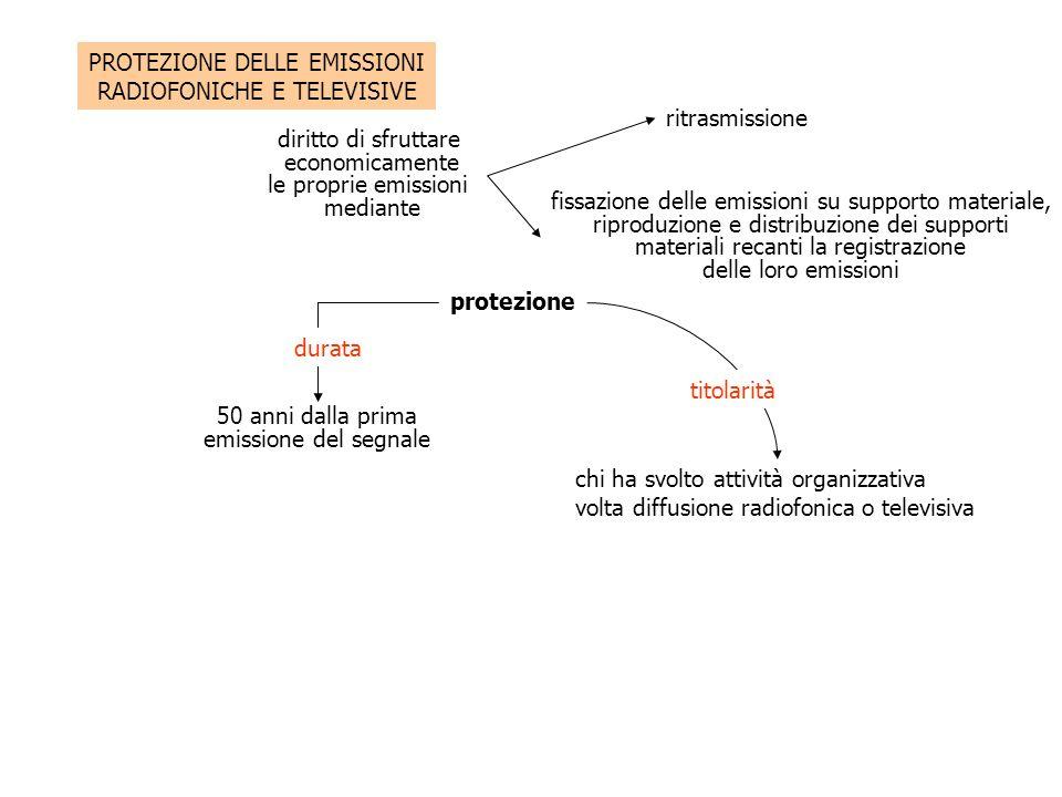 PROTEZIONE DELLE EMISSIONI RADIOFONICHE E TELEVISIVE