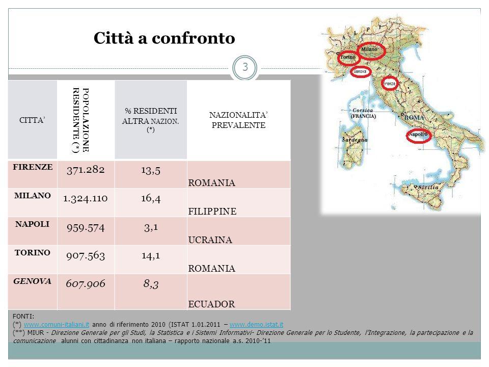 POPOLAZIONE RESIDENTE (*)