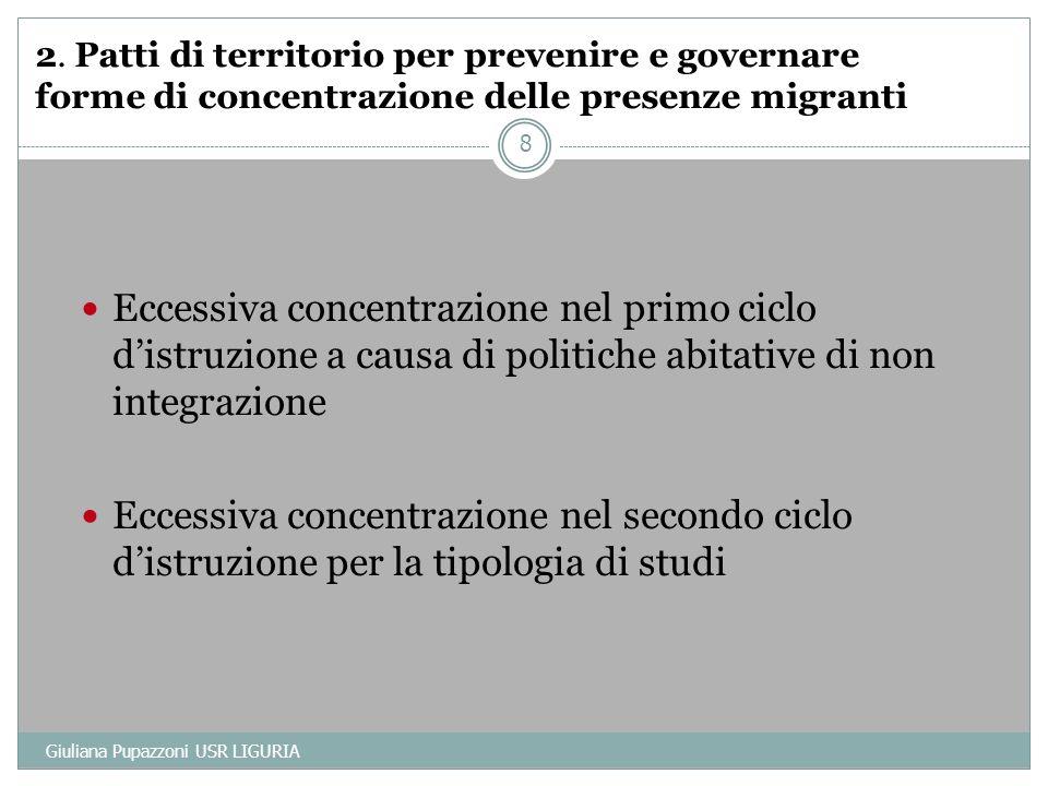 2. Patti di territorio per prevenire e governare forme di concentrazione delle presenze migranti