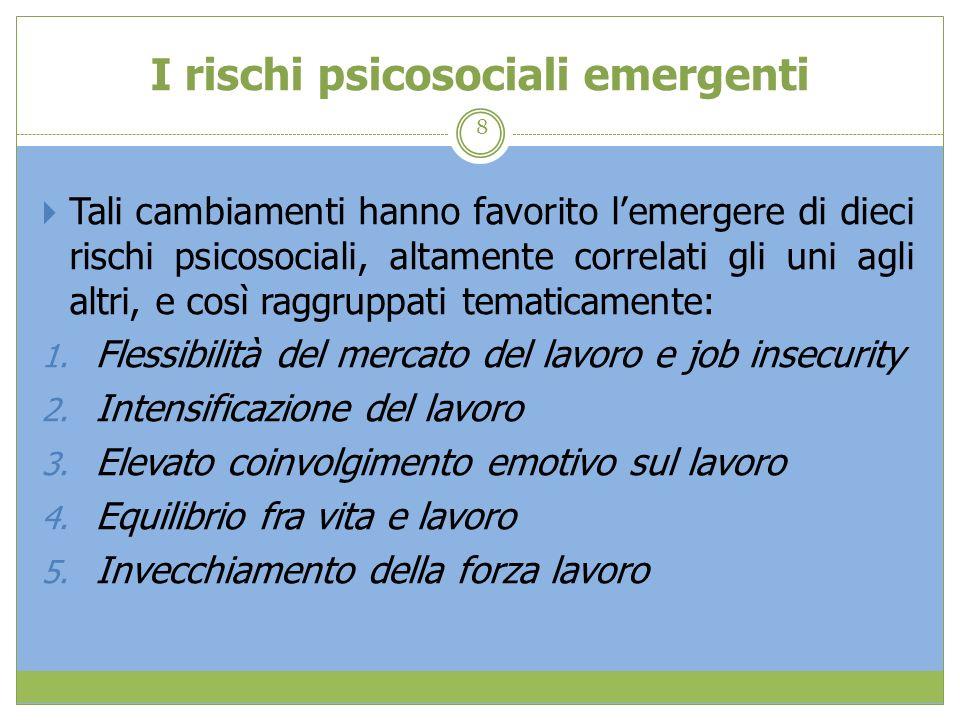 I rischi psicosociali emergenti