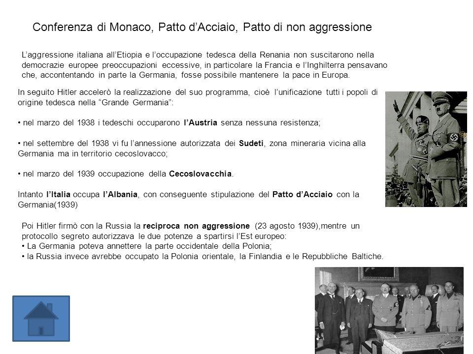 Conferenza di Monaco, Patto d'Acciaio, Patto di non aggressione