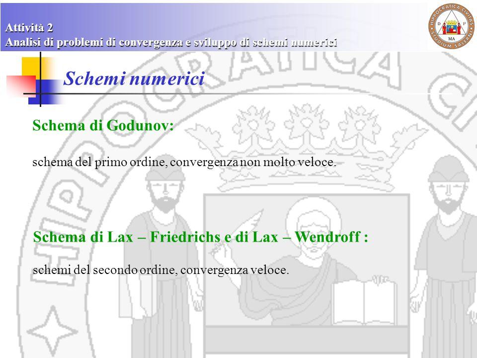 Schemi numerici Schema di Godunov: