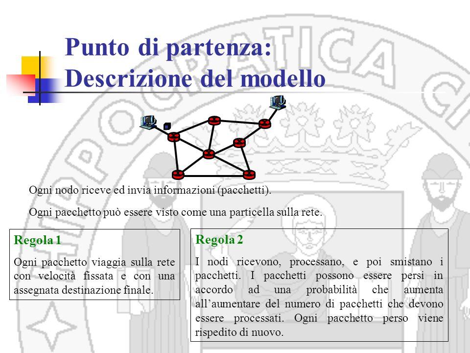 Punto di partenza: Descrizione del modello