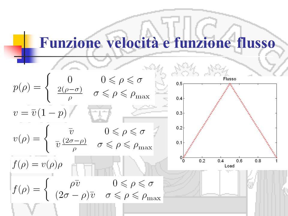 Funzione velocità e funzione flusso