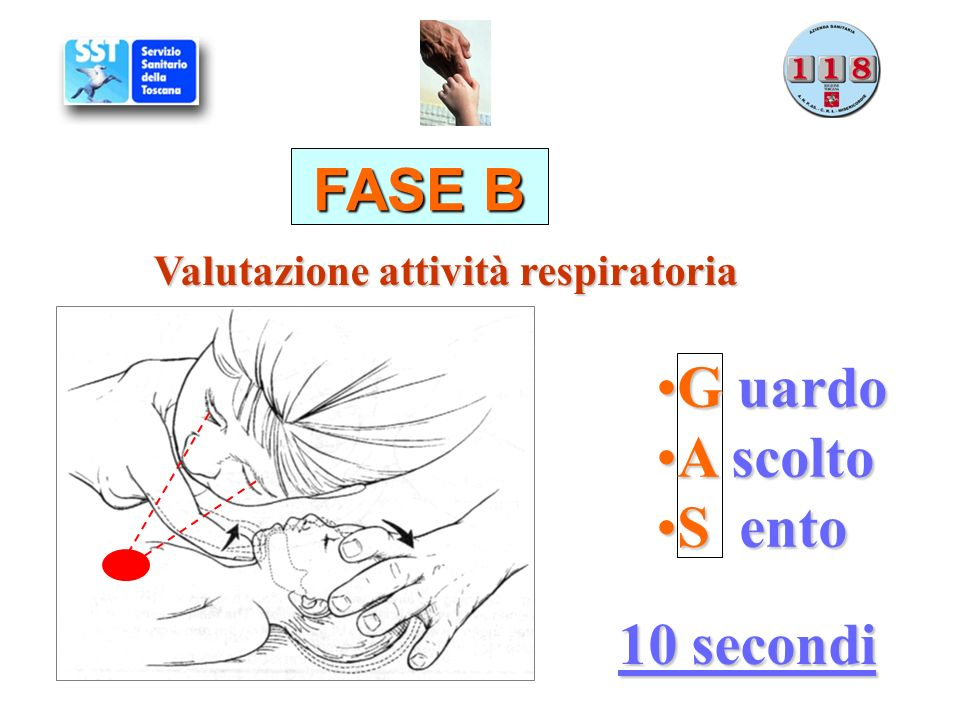 Valutazione attività respiratoria