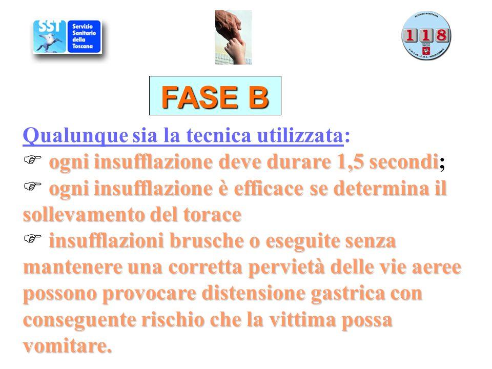 FASE B Qualunque sia la tecnica utilizzata: