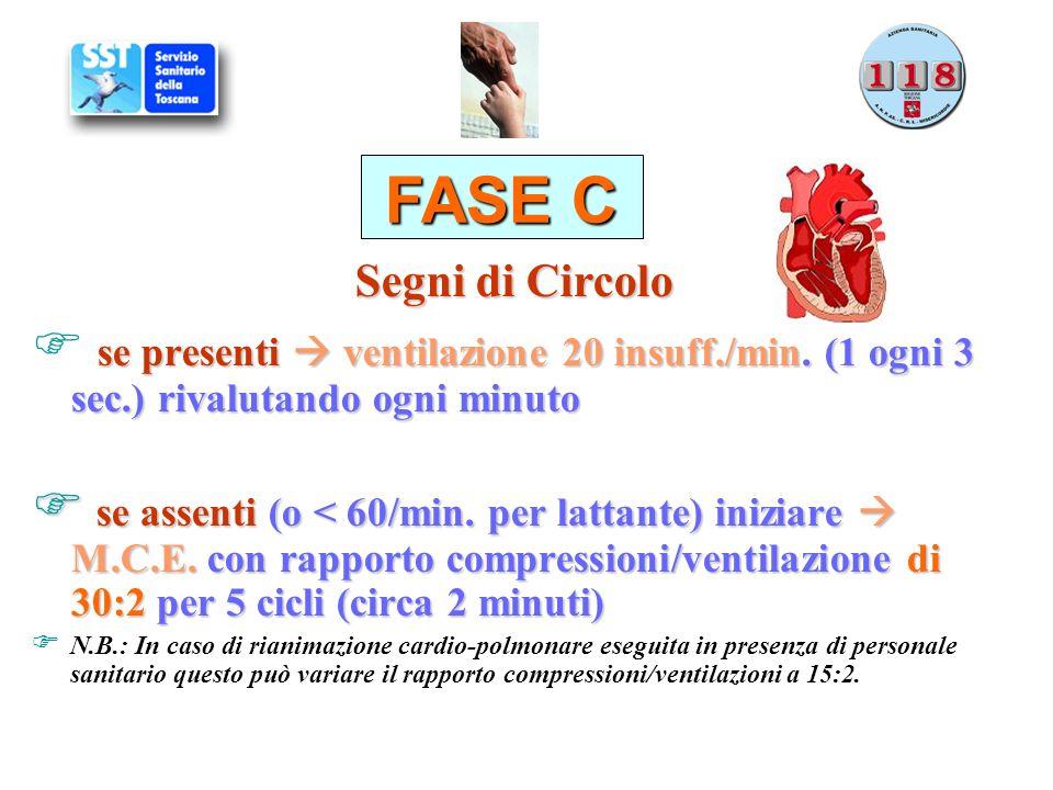 FASE C Segni di Circolo. se presenti  ventilazione 20 insuff./min. (1 ogni 3 sec.) rivalutando ogni minuto.
