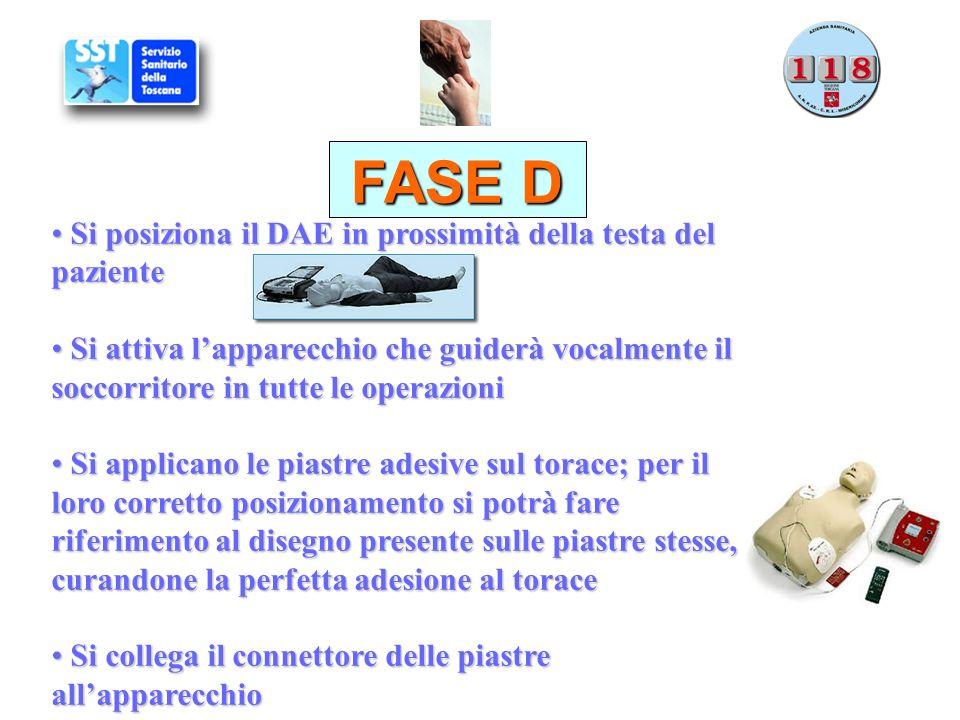 FASE D Si posiziona il DAE in prossimità della testa del paziente