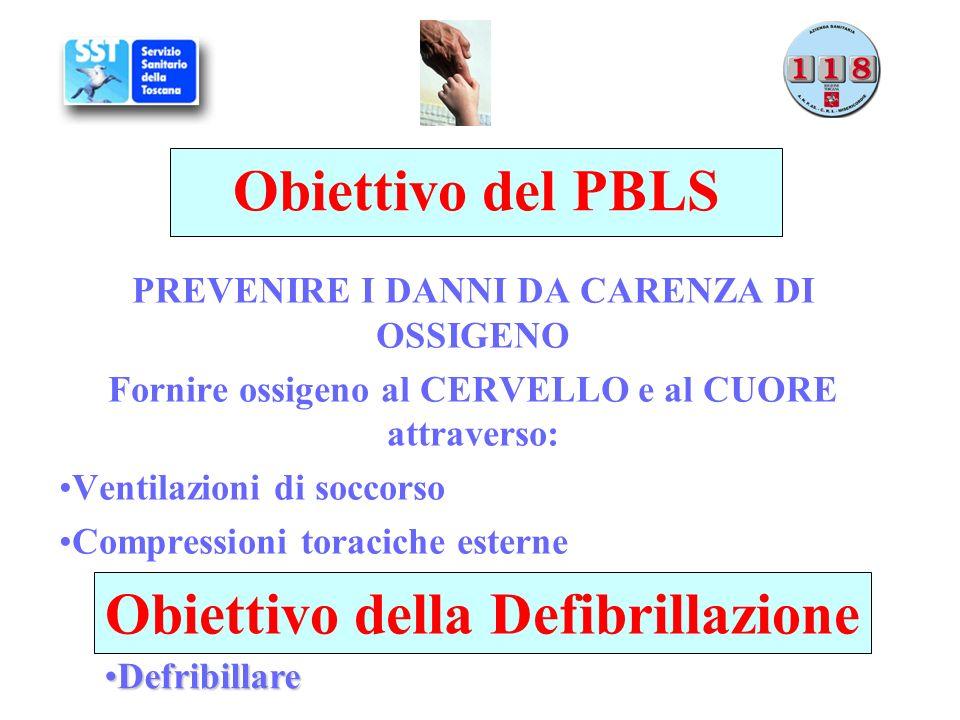 Obiettivo del PBLS Obiettivo della Defibrillazione