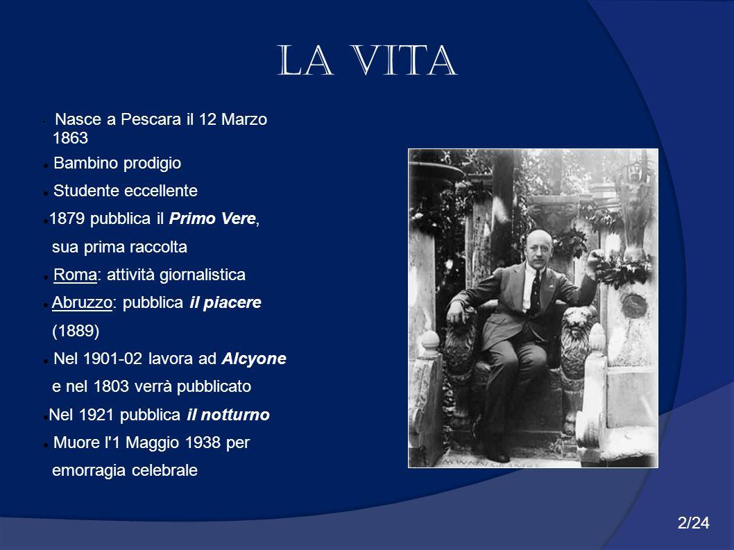 La Vita Nasce a Pescara il 12 Marzo 1863 Bambino prodigio