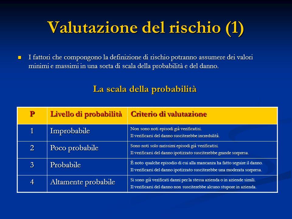Valutazione del rischio (1)