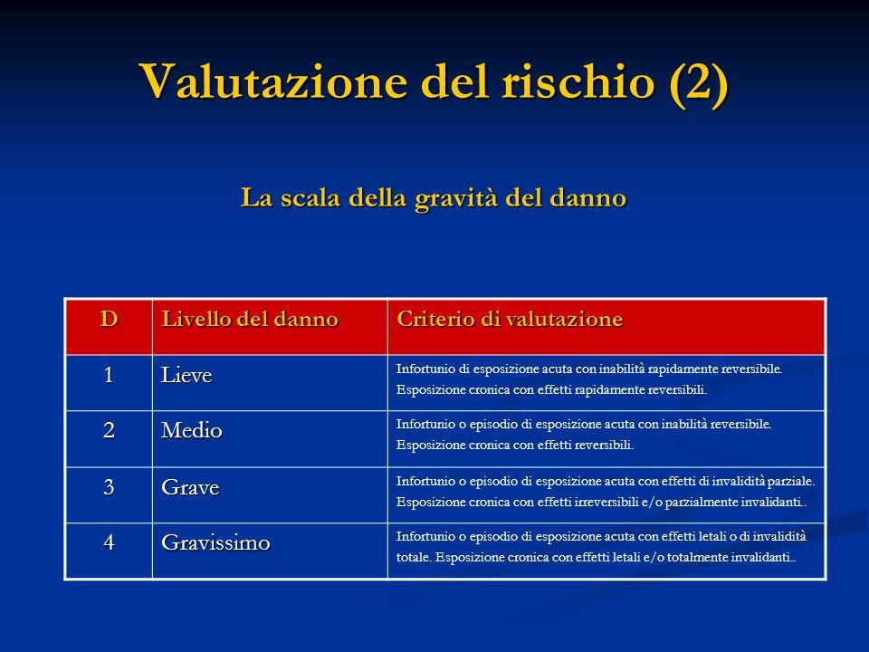 Valutazione del rischio (2)