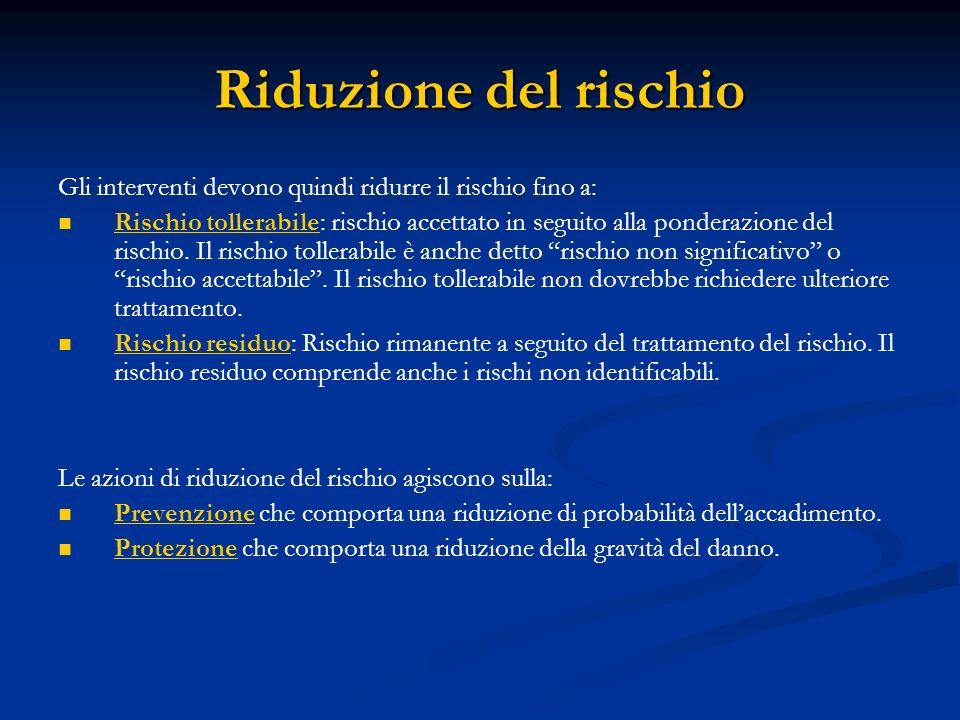 Riduzione del rischioGli interventi devono quindi ridurre il rischio fino a: