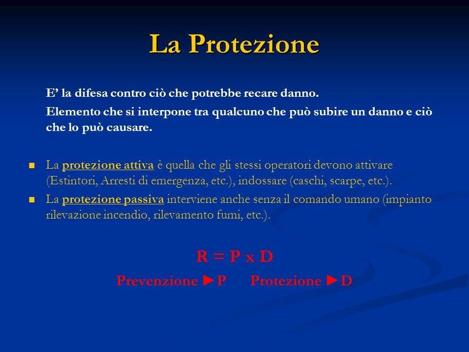 Prevenzione ►P Protezione ►D