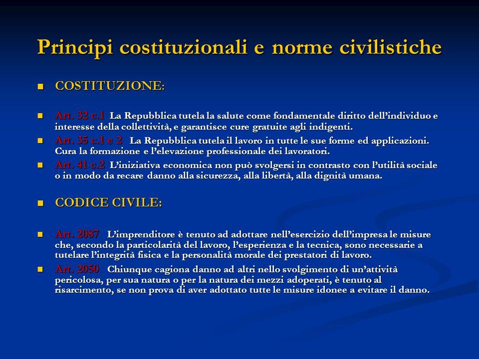 Principi costituzionali e norme civilistiche