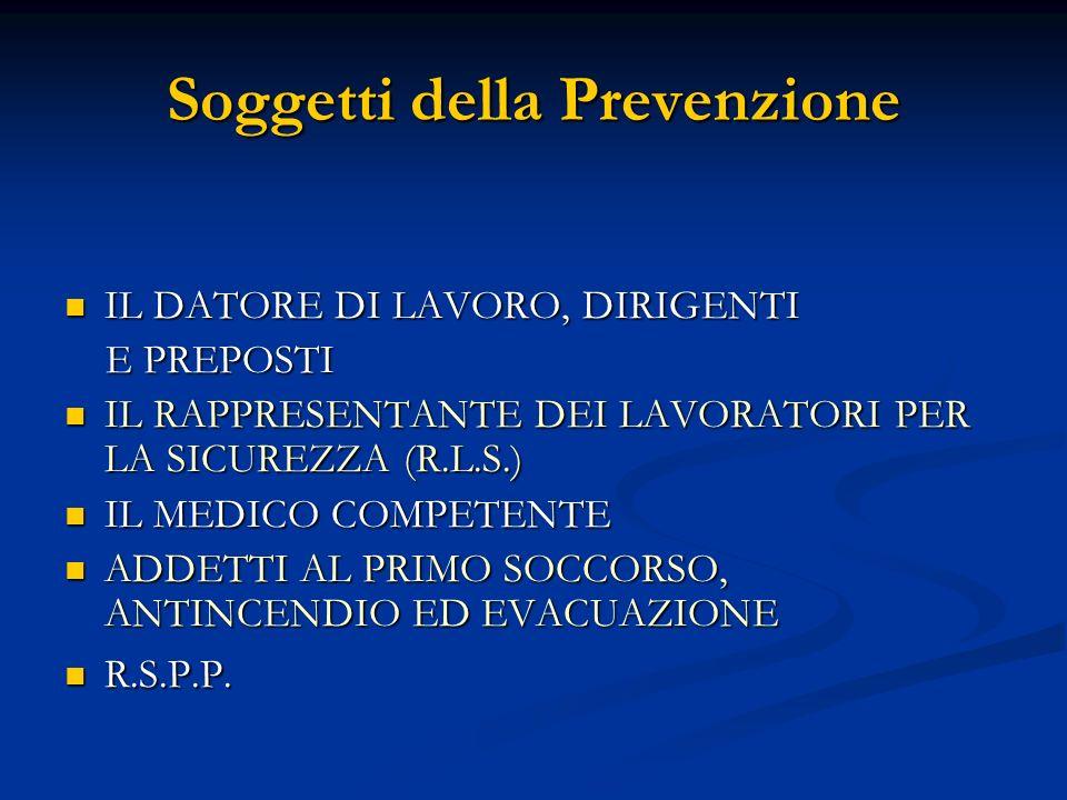 Soggetti della Prevenzione