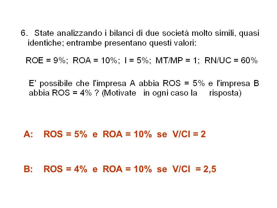 A: ROS = 5% e ROA = 10% se V/CI = 2