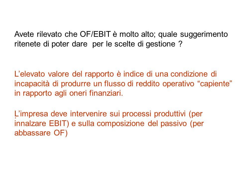 Avete rilevato che OF/EBIT è molto alto; quale suggerimento ritenete di poter dare per le scelte di gestione