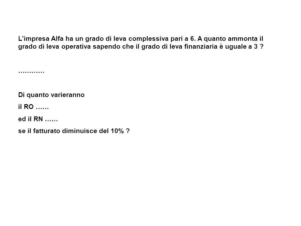 L'impresa Alfa ha un grado di leva complessiva pari a 6