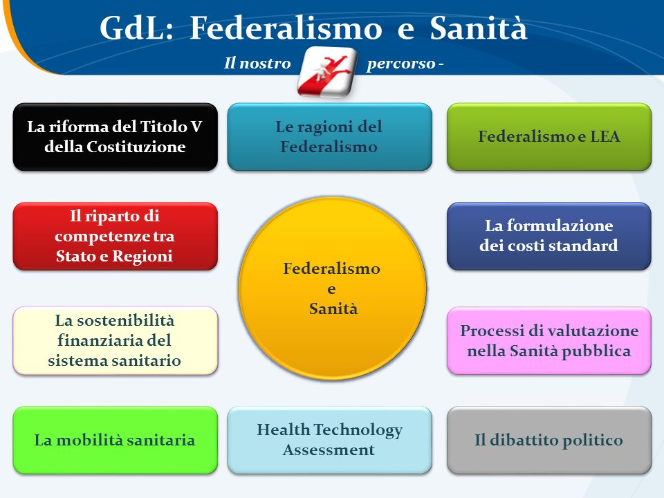 GdL: Federalismo e Sanità
